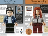 lego-harry-potter-characters-of-the-magical-world-book-christmas-13