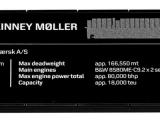 lego-10241-maersk-line-triple-e-creator-expert-ship-8
