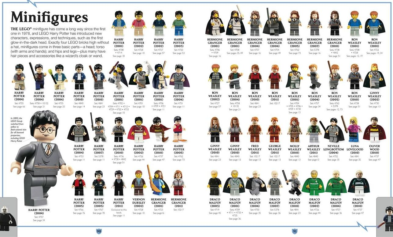 Harry Potter Book Names : Lego harry potter characters of the magical world i